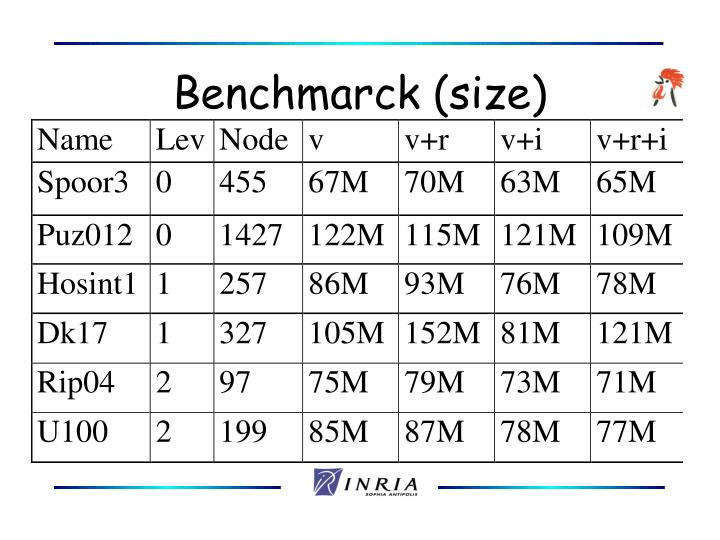 Benchmarck (size)