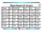 benchmarck size