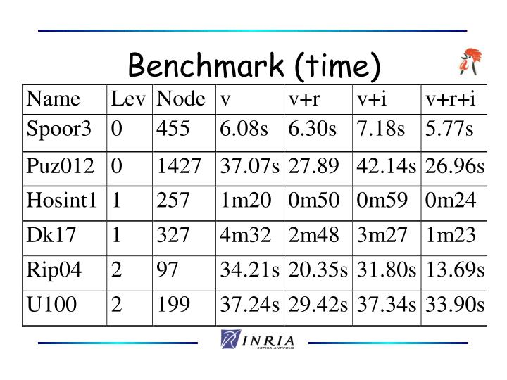 Benchmark (time)