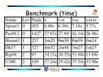 benchmark time