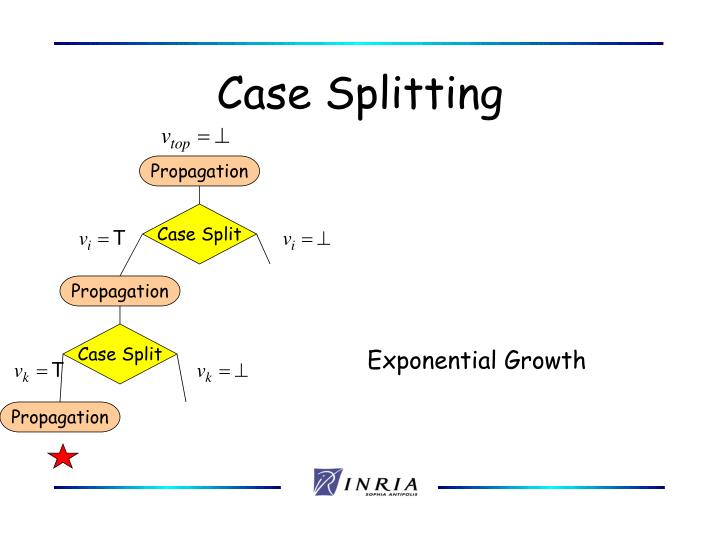 Case Split