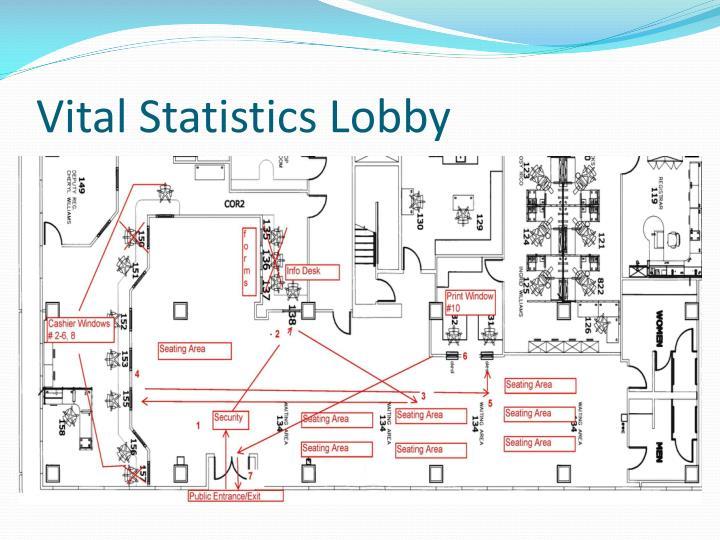 Vital Statistics Lobby