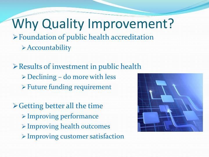 Why Quality Improvement?