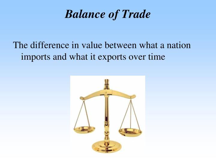 Balance of Trade