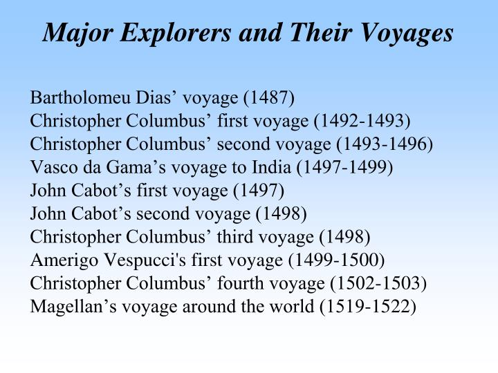 Major Explorers and Their Voyages