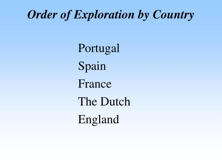 Order of Exploration by Country