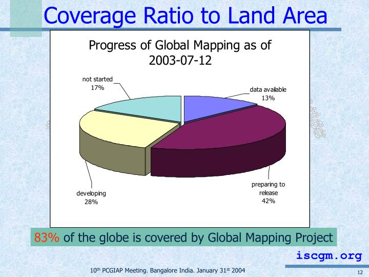 Coverage Ratio to Land Area