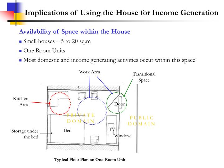 Implications of Using the House for Income Generation