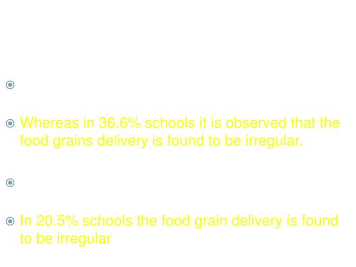 Regularity in Delivering Food grains to School Level