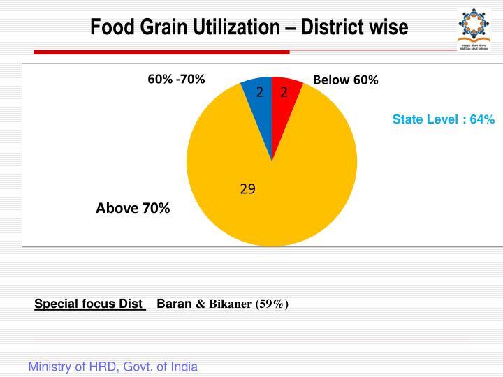 Food Grain Utilization – District wise