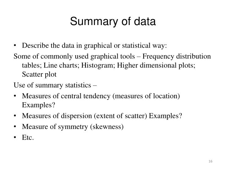 Summary of data