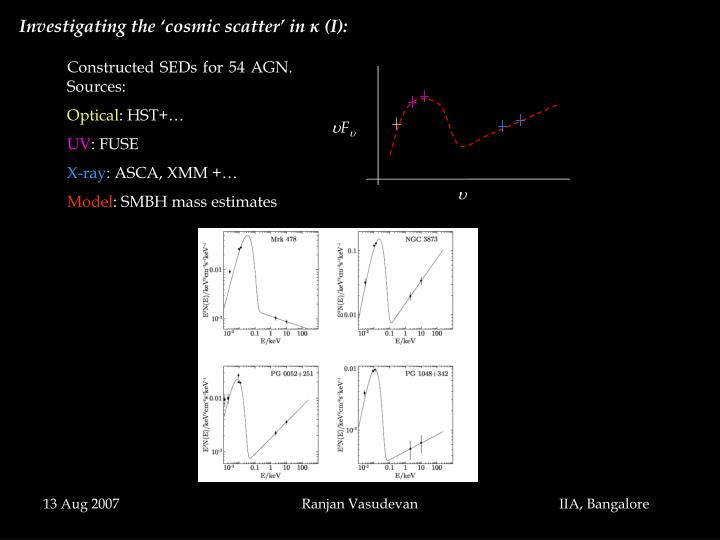 Investigating the 'cosmic scatter' in