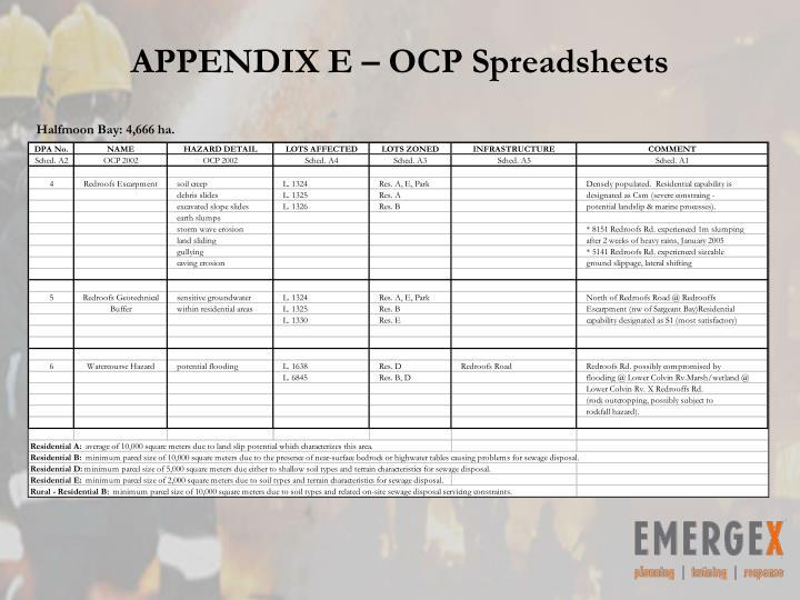APPENDIX E – OCP Spreadsheets