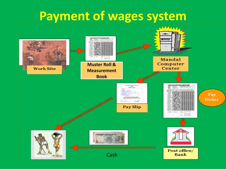 Payment of wages system