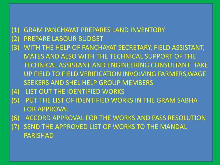 GRAM PANCHAYAT PREPARES LAND INVENTORY