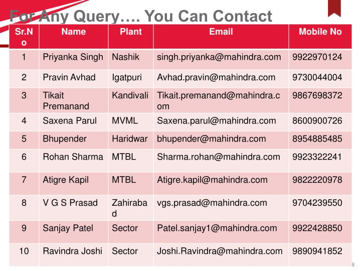 For Any Query…. You Can Contact