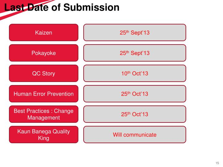 Last Date of Submission