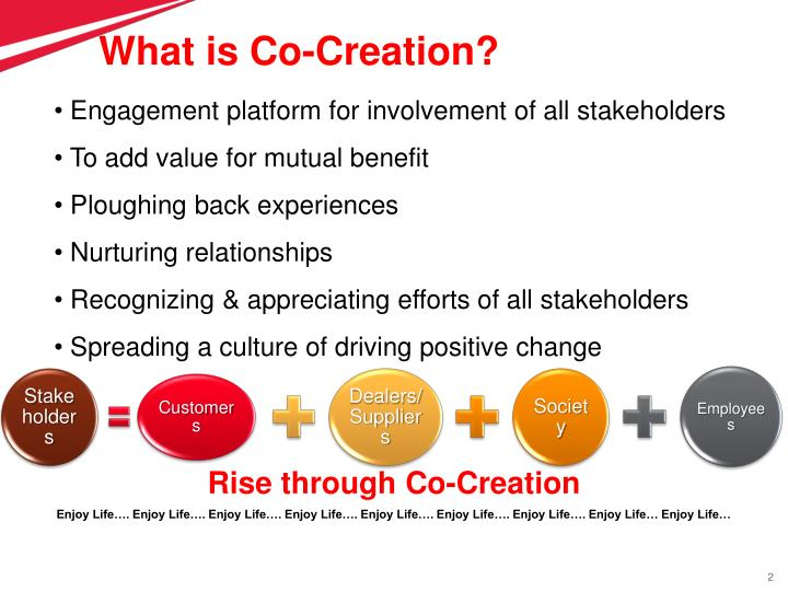 What is Co-Creation?