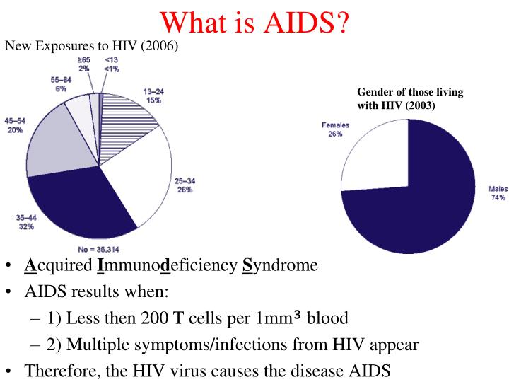 New Exposures to HIV (2006)