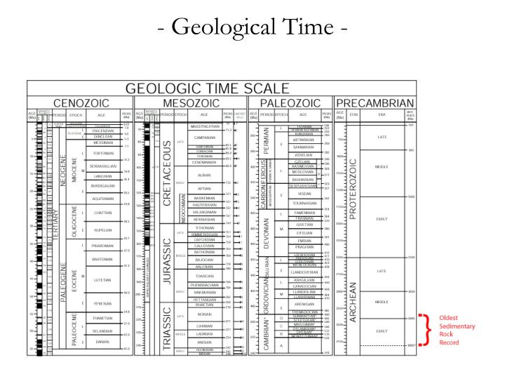 - Geological Time -