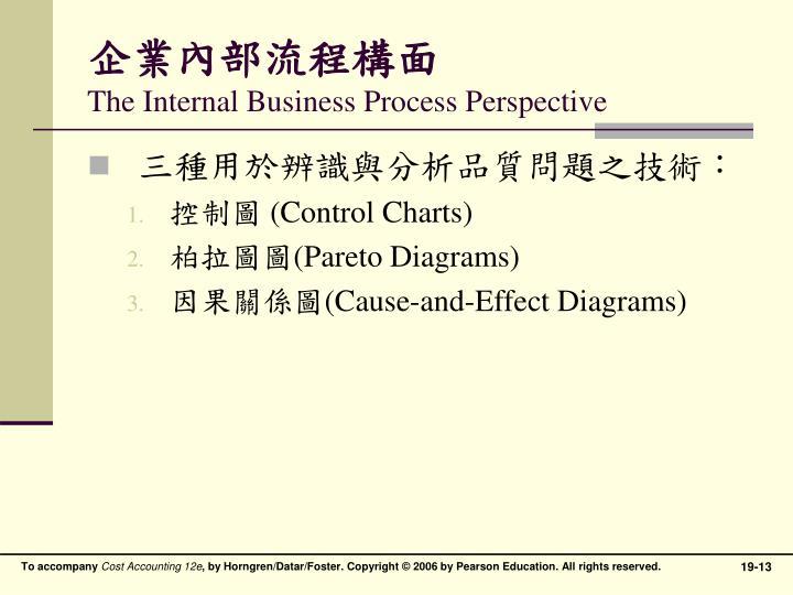 企業內部流程構面