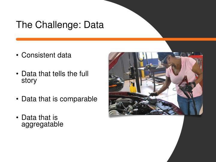 The Challenge: Data