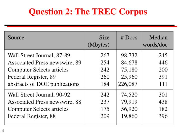 Question 2: The TREC Corpus