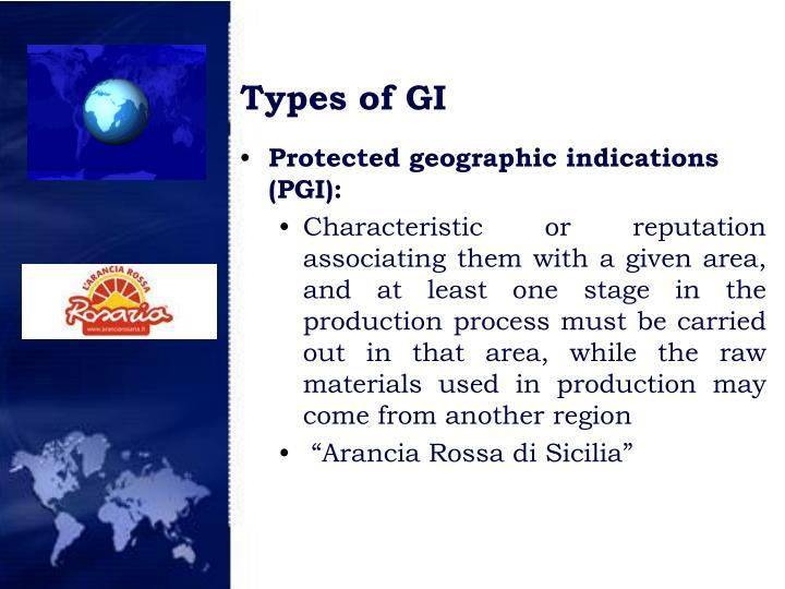 Types of GI