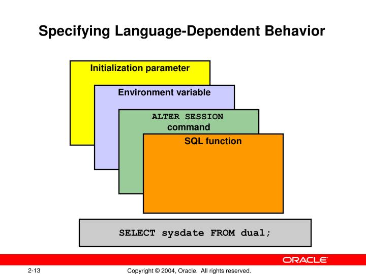 Specifying Language-Dependent Behavior