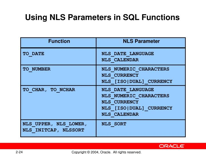 Using NLS Parameters in SQL Functions