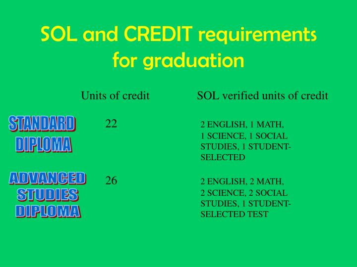 SOL and CREDIT requirements for graduation