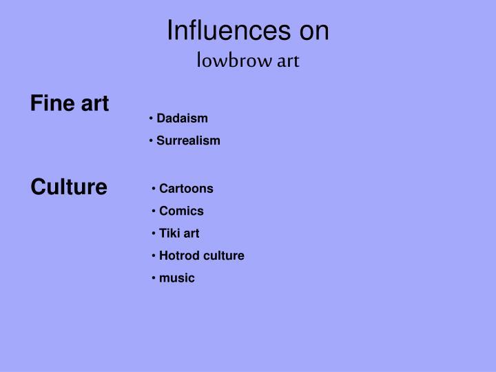 Influences on