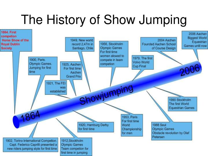The History of Show Jumping