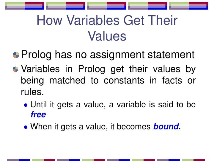 How variables get their values