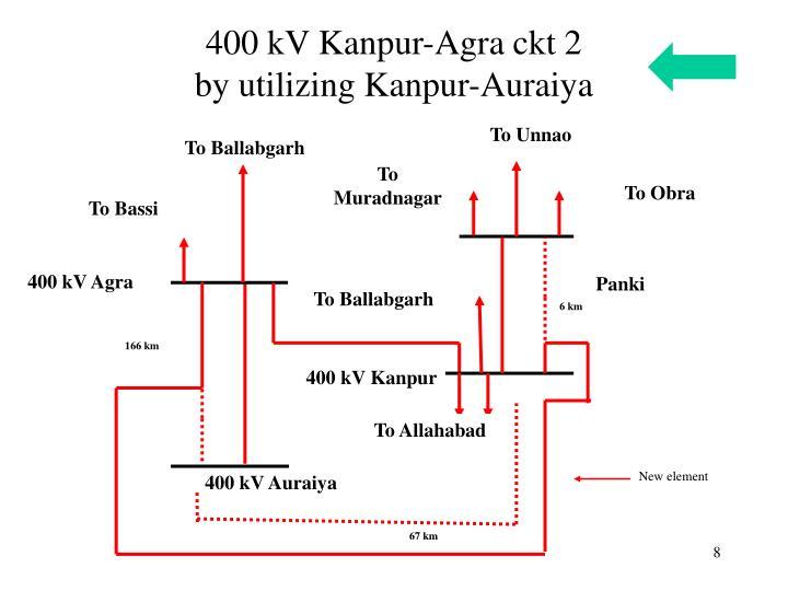 400 kV Kanpur-Agra ckt 2