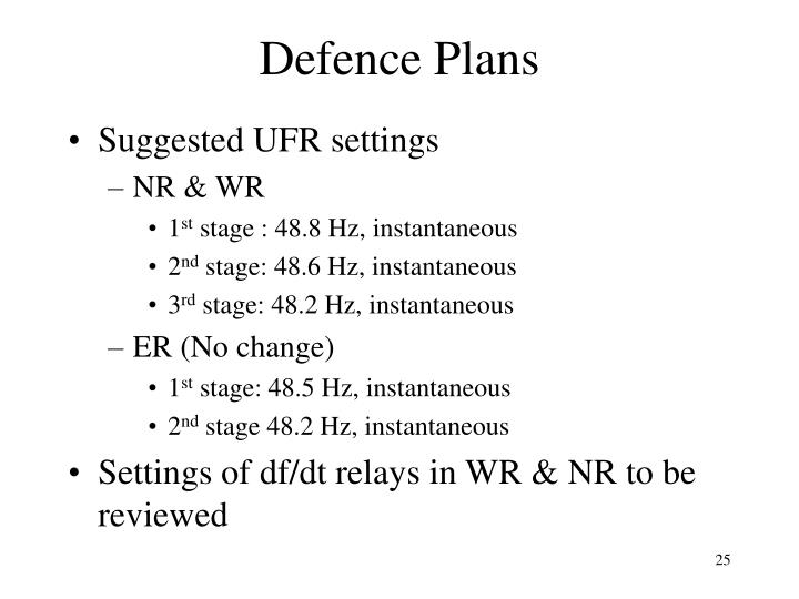 Defence Plans