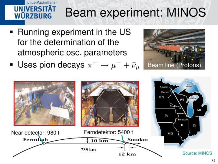 Beam experiment: MINOS