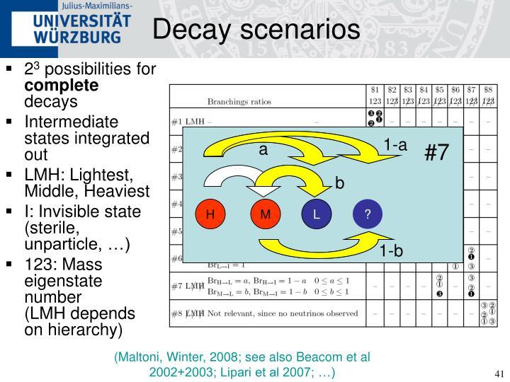 Decay scenarios