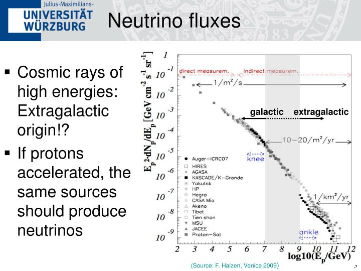 Neutrino fluxes