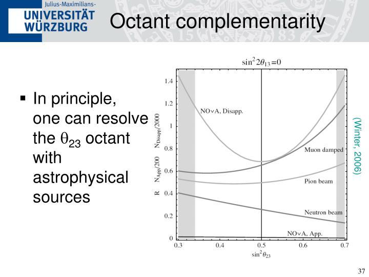 Octant complementarity