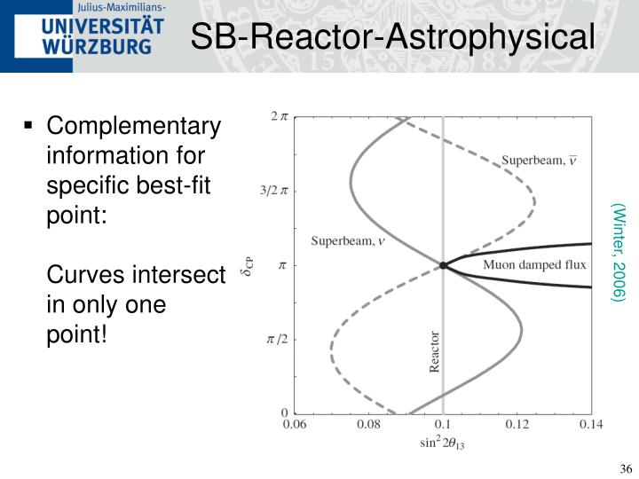SB-Reactor-Astrophysical
