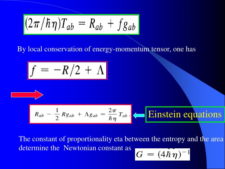 By local conservation of energy-momentum tensor, one has