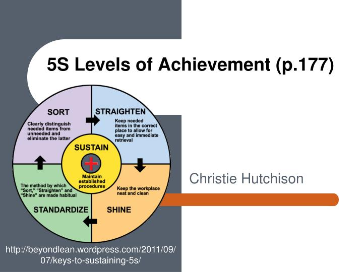5s levels of achievement p 177