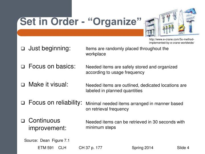 "Set in Order - ""Organize"""