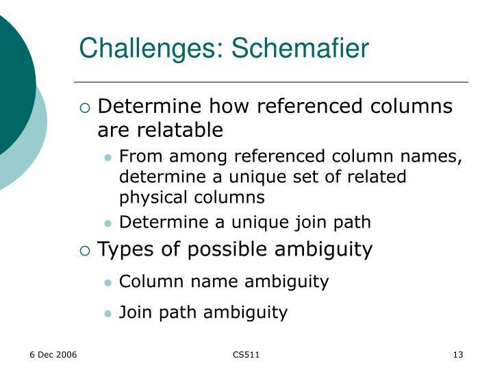 Challenges: Schemafier