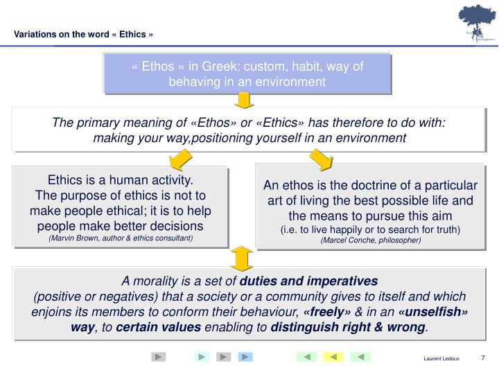 Variations on the word « Ethics »