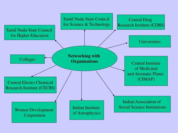Tamil Nadu State Council
