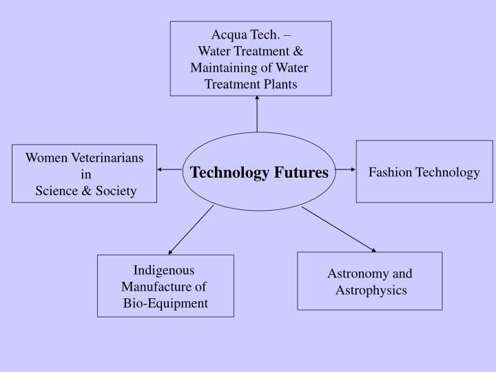 Acqua Tech. –