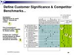 define customer significance competitor benchmarks
