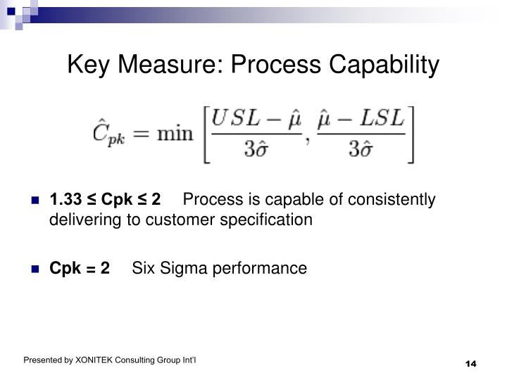 Key Measure: Process Capability